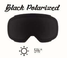 Black Polarized